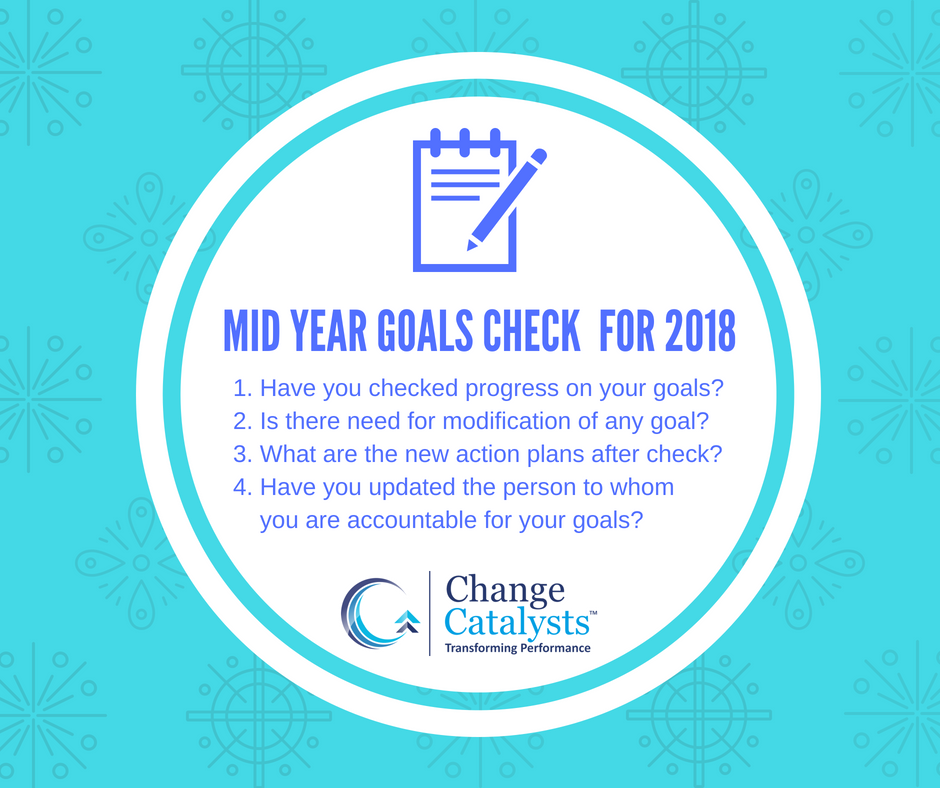 Mid Year Goals Review for Self and Performance Management