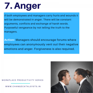 Anger at the workplace-Change Catalysts